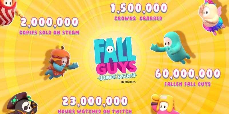 Fall Guys tem 2 milhões de jogadores no PC